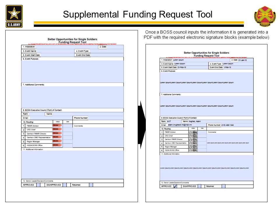 Supplemental Funding Request Tool