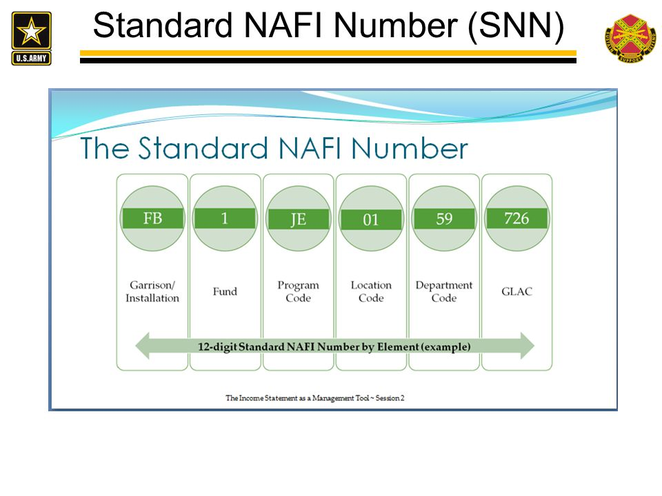 Standard NAFI Number (SNN)