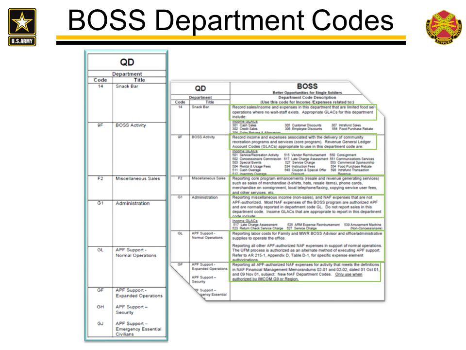 BOSS Department Codes ASK your MWR Advisor for these reports