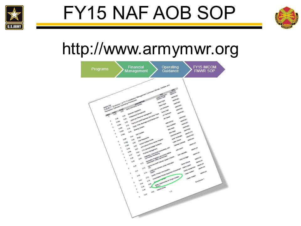 FY15 NAF AOB SOP http://www.armymwr.org Programs Financial Management