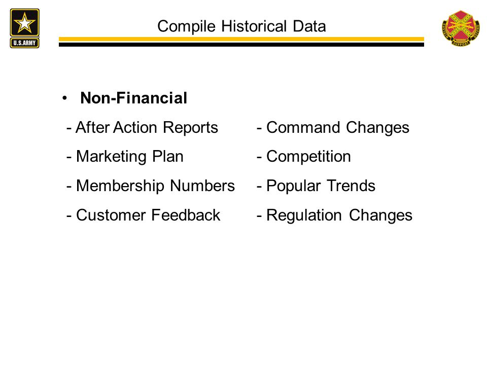 Compile Historical Data