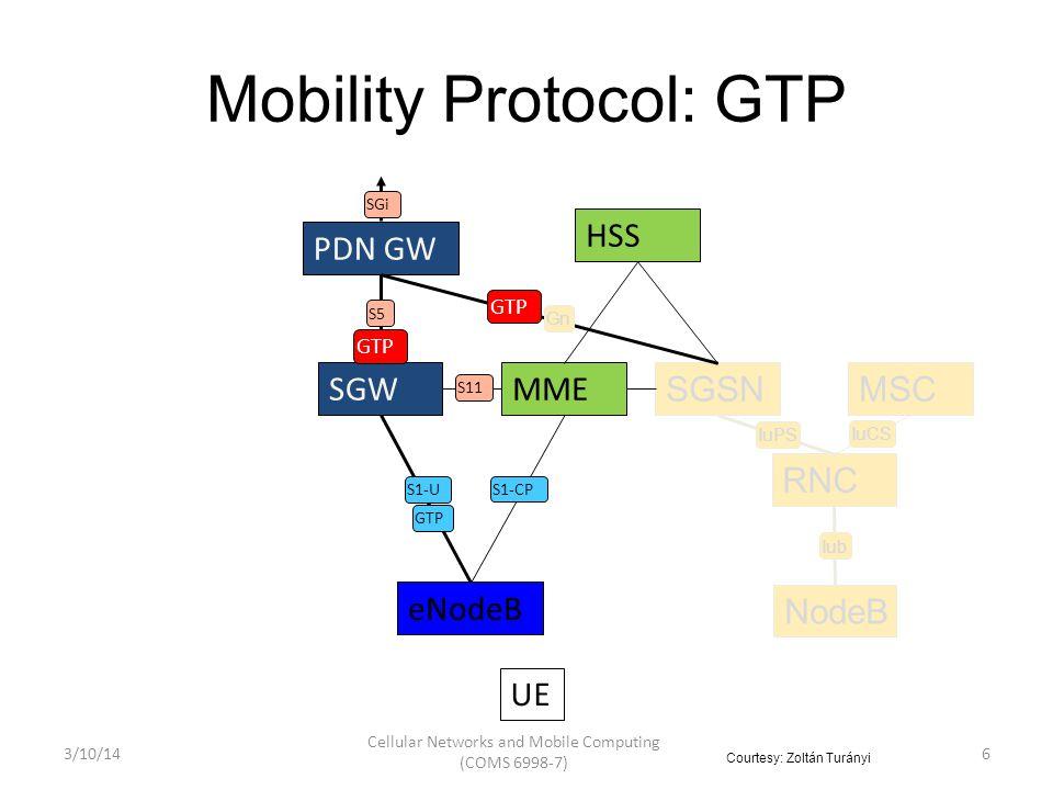 Mobility Protocol: GTP