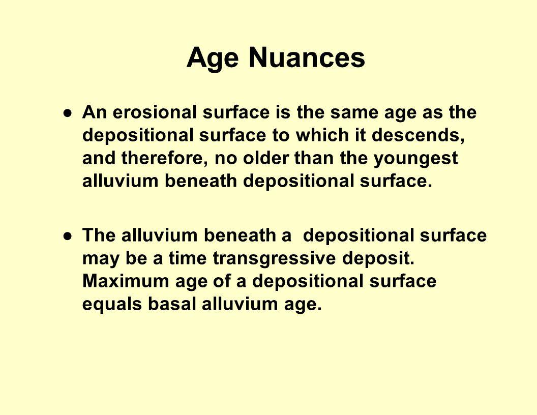 Age Nuances