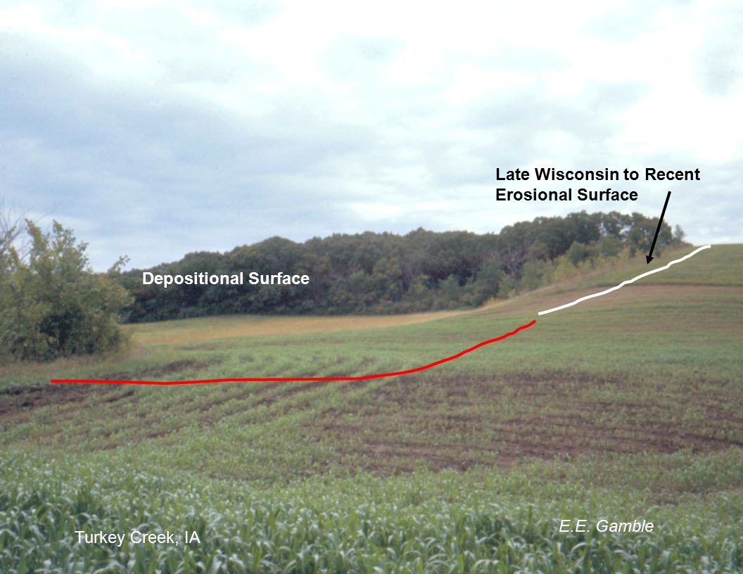 Late Wisconsin to Recent Erosional Surface