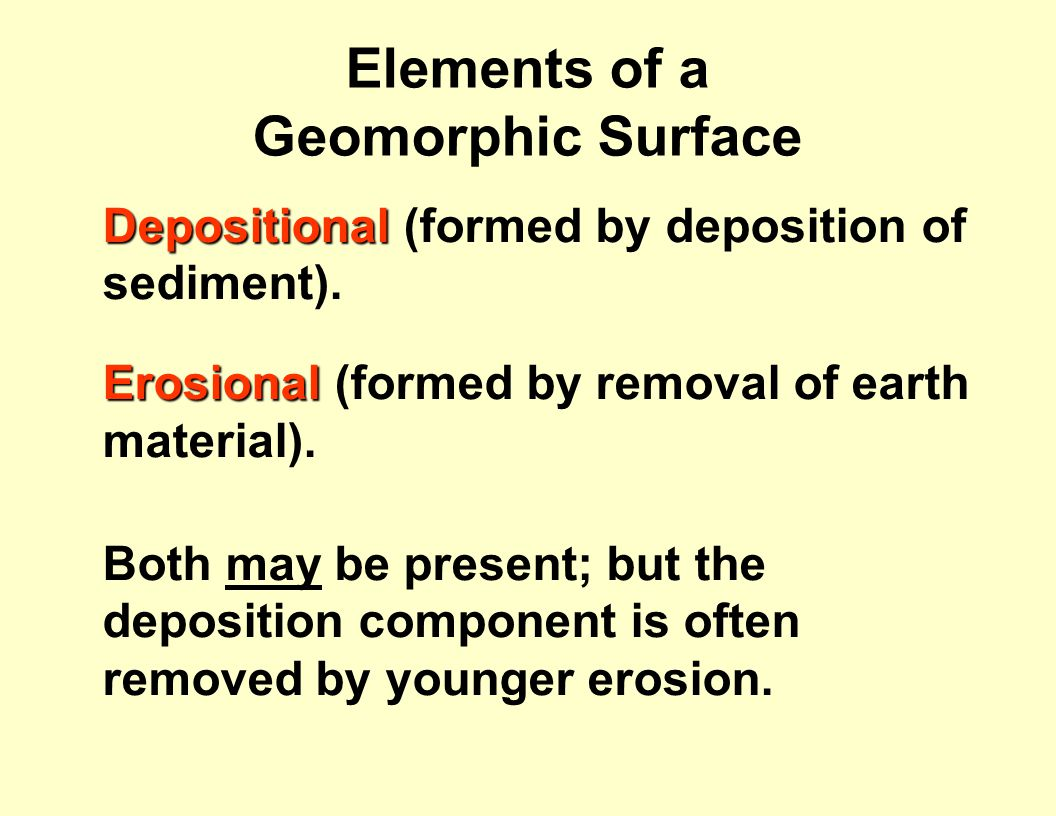 Elements of a Geomorphic Surface