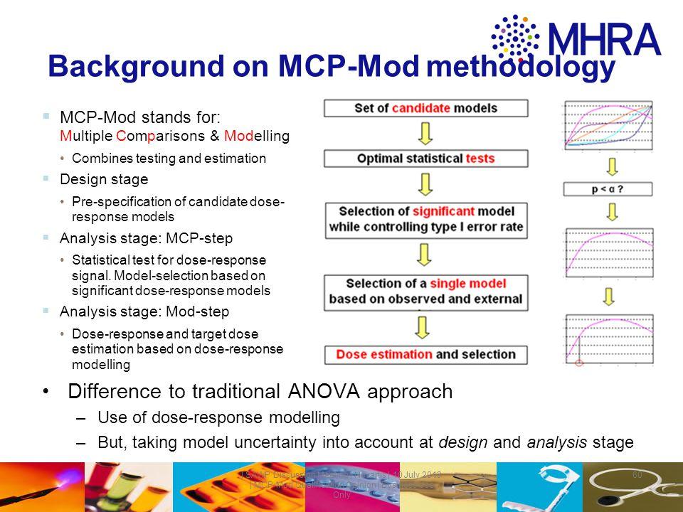 Background on MCP-Mod methodology
