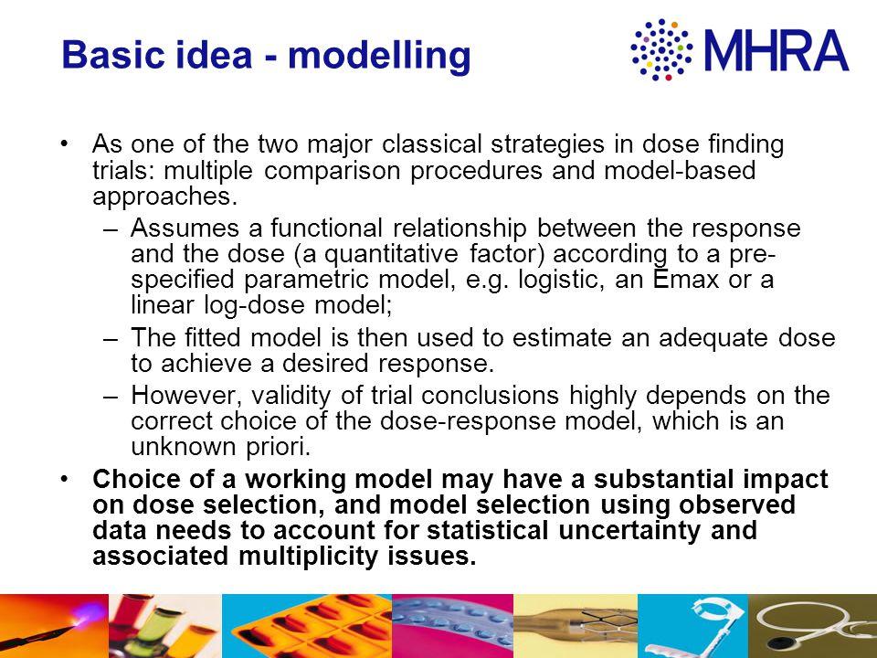 Basic idea - modelling