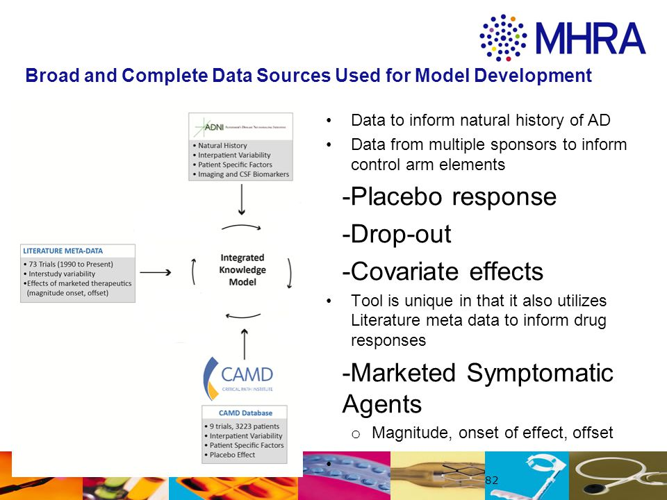 Broad and Complete Data Sources Used for Model Development