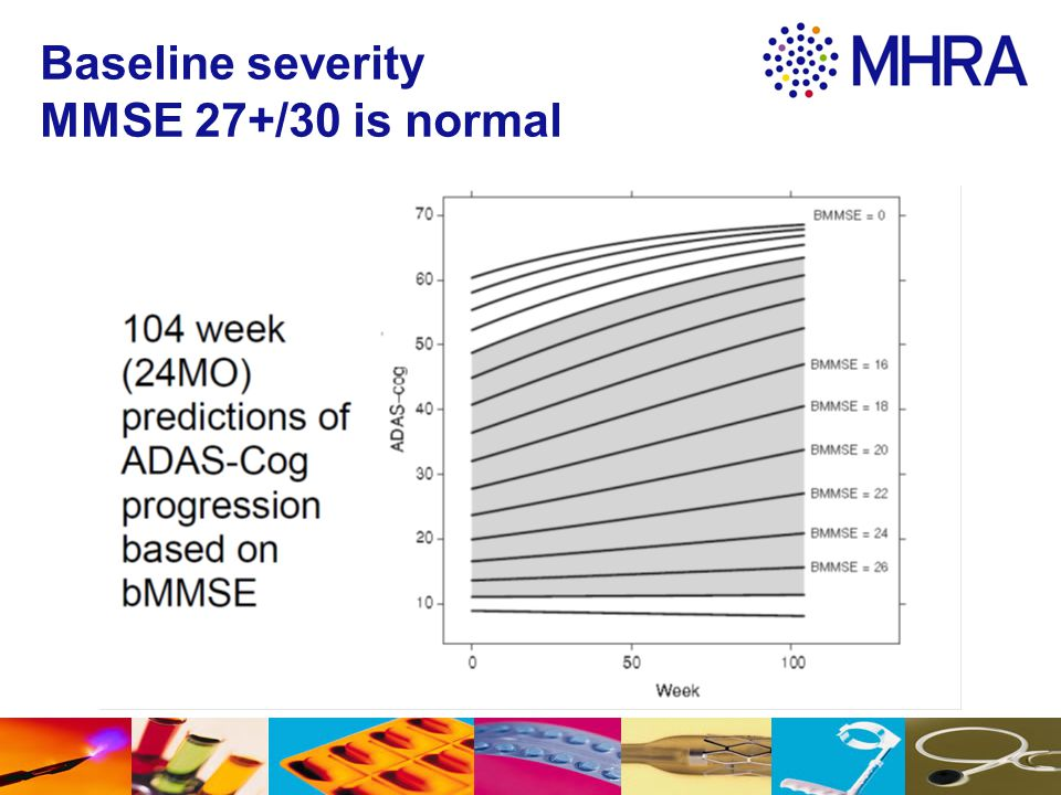 Baseline severity MMSE 27+/30 is normal