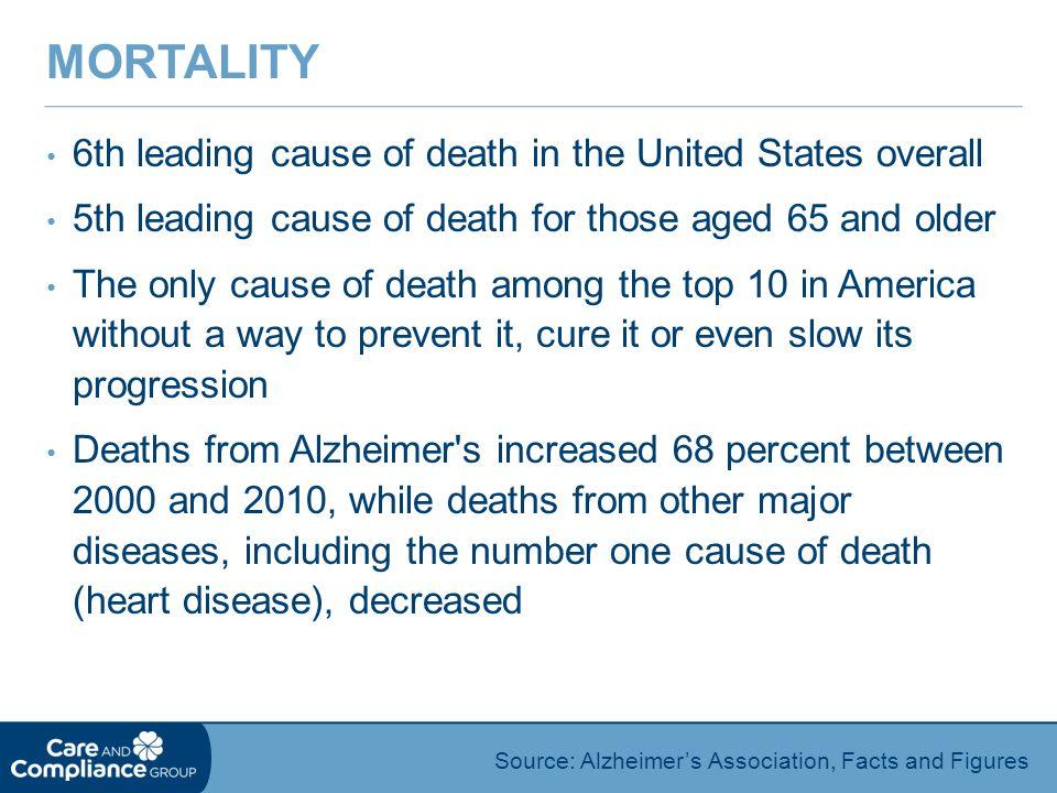 Mortality 6th leading cause of death in the United States overall