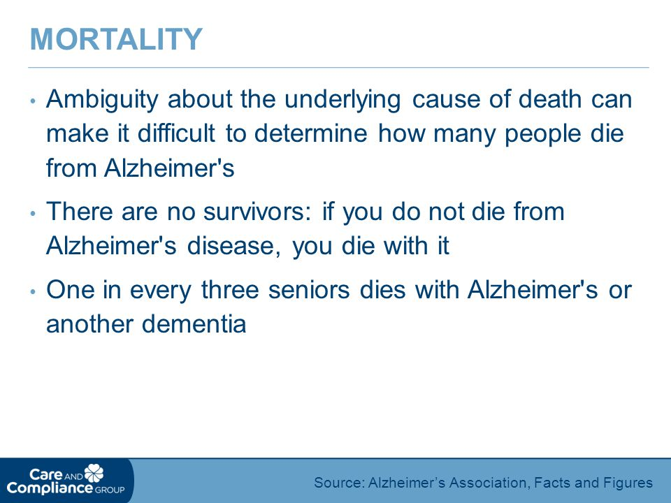 Mortality Ambiguity about the underlying cause of death can make it difficult to determine how many people die from Alzheimer s.