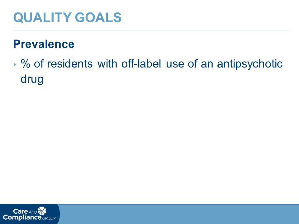 Quality Goals Prevalence