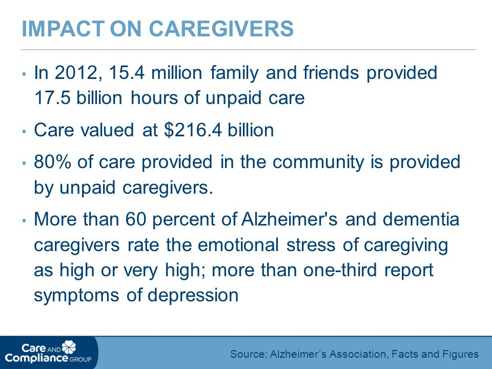 Impact on Caregivers In 2012, 15.4 million family and friends provided 17.5 billion hours of unpaid care.