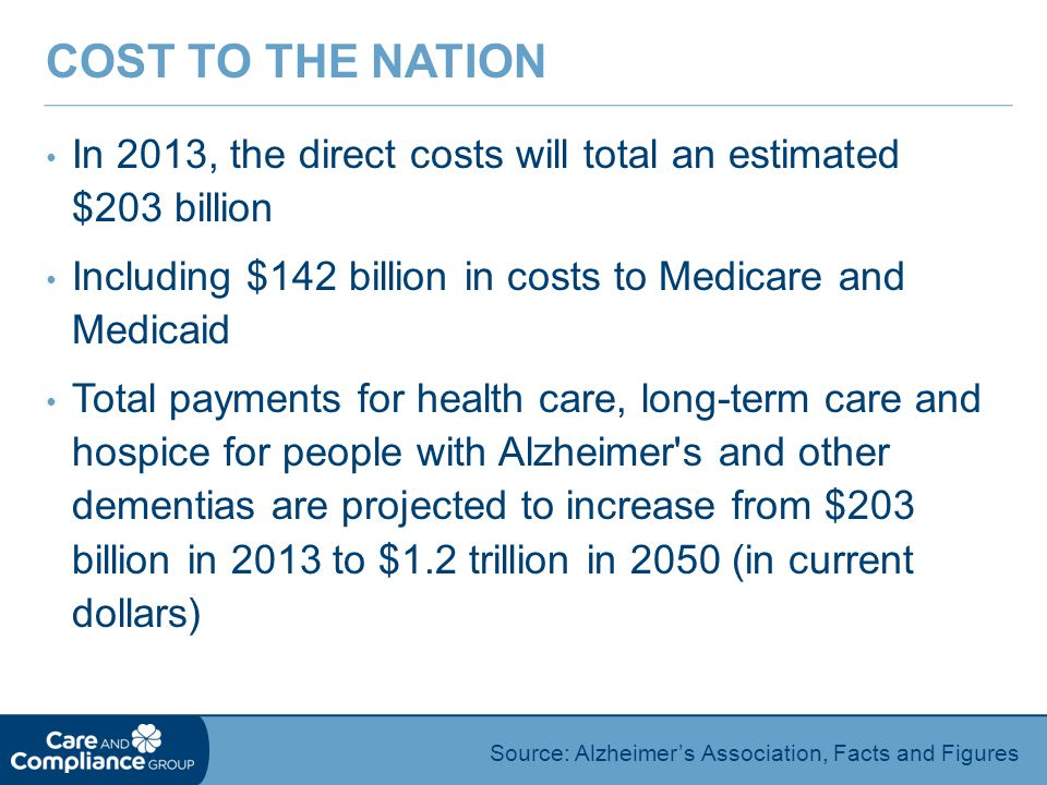 Cost to the Nation In 2013, the direct costs will total an estimated $203 billion. Including $142 billion in costs to Medicare and Medicaid.