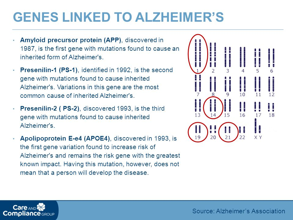 Genes Linked to Alzheimer's