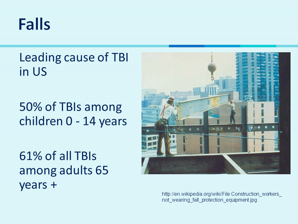 Falls Leading cause of TBI in US