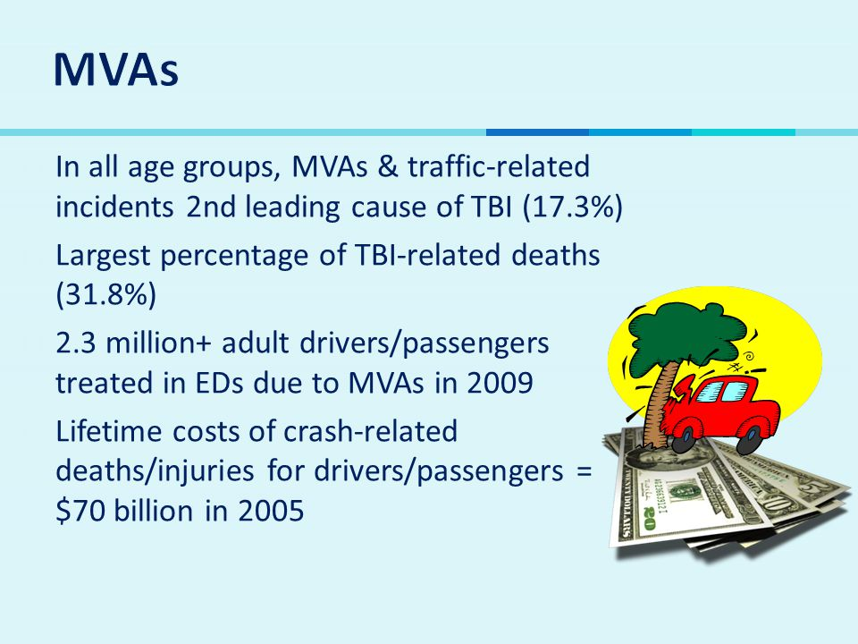 MVAs In all age groups, MVAs & traffic-related incidents 2nd leading cause of TBI (17.3%) Largest percentage of TBI-related deaths (31.8%)
