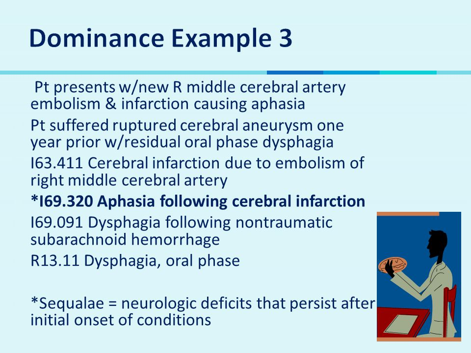 Dominance Example 3 Pt presents w/new R middle cerebral artery embolism & infarction causing aphasia.
