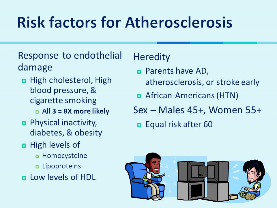 Risk factors for Atherosclerosis