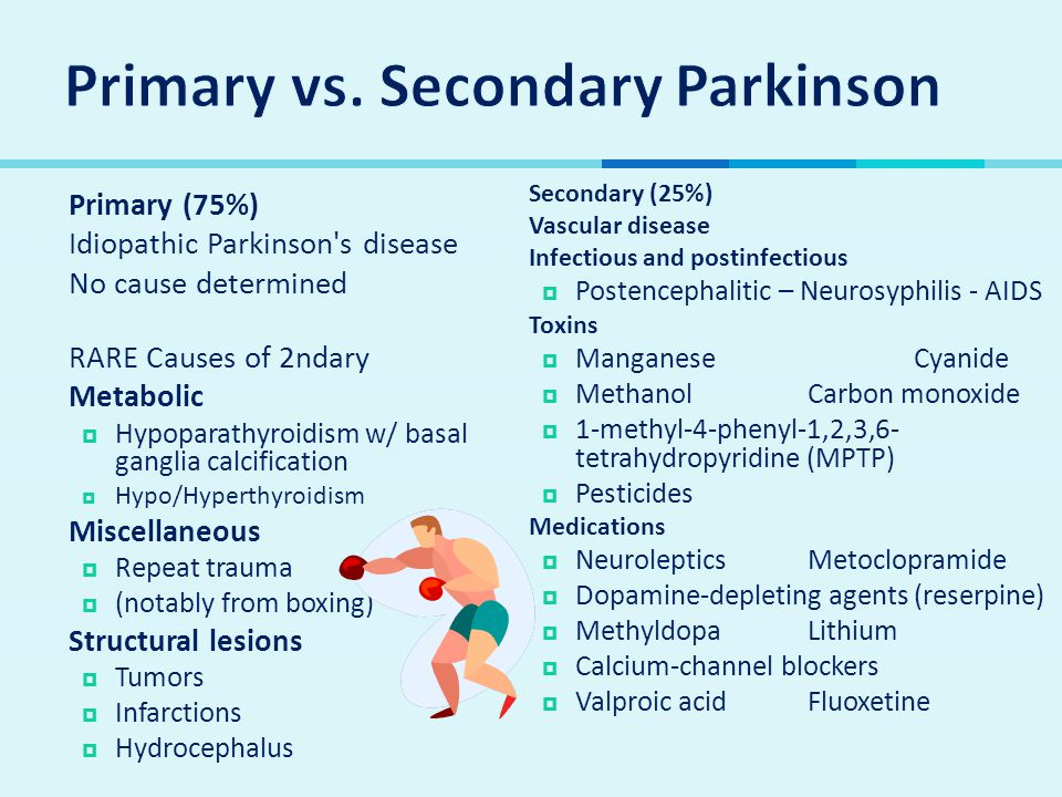Primary vs. Secondary Parkinson