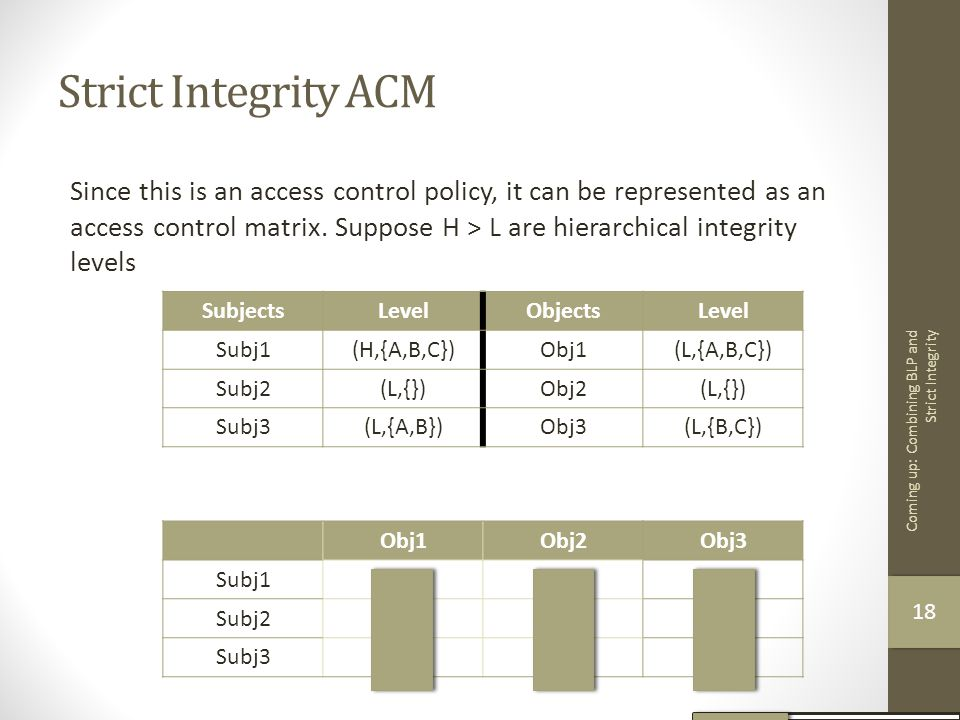 Strict Integrity ACM