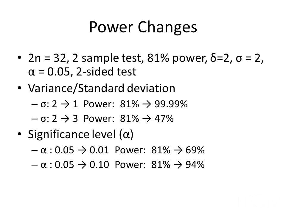 Power Changes 2n = 32, 2 sample test, 81% power, δ=2, σ = 2, α = 0.05, 2-sided test. Variance/Standard deviation.