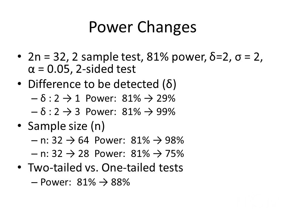 Power Changes 2n = 32, 2 sample test, 81% power, δ=2, σ = 2, α = 0.05, 2-sided test. Difference to be detected (δ)