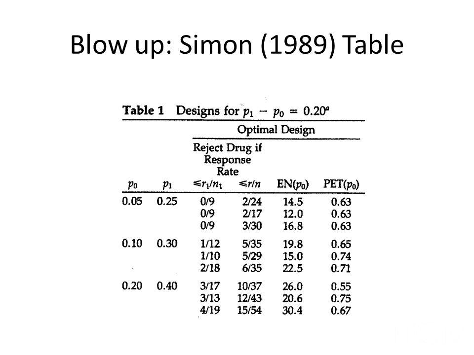 Blow up: Simon (1989) Table