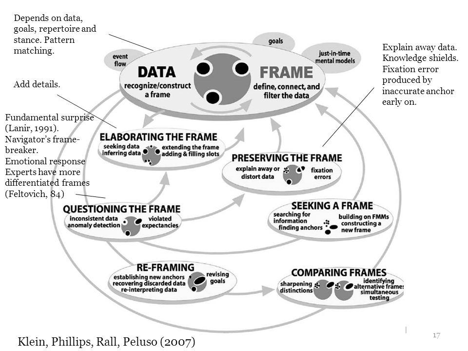 Klein, Phillips, Rall, Peluso (2007)