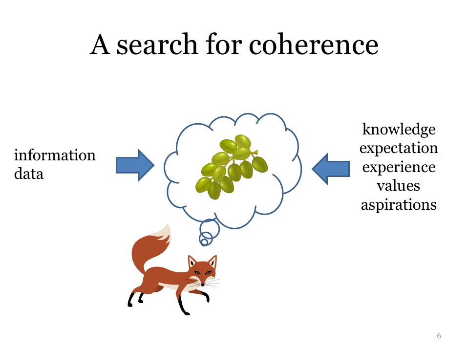 A search for coherence knowledge expectation experience information