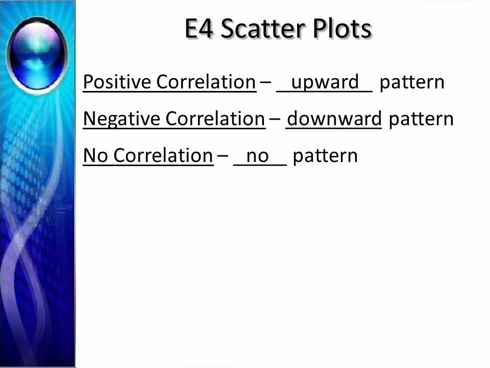 E4 Scatter Plots Positive Correlation – _________ pattern upward