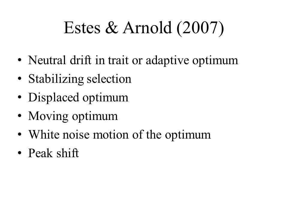 Estes & Arnold (2007) Neutral drift in trait or adaptive optimum