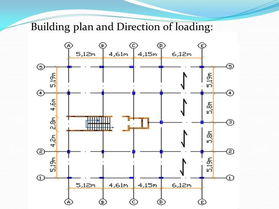 Building plan and Direction of loading: