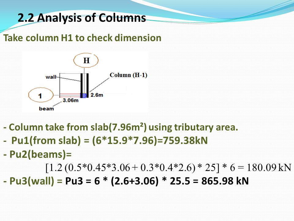 2.2 Analysis of Columns - Pu2(beams)=
