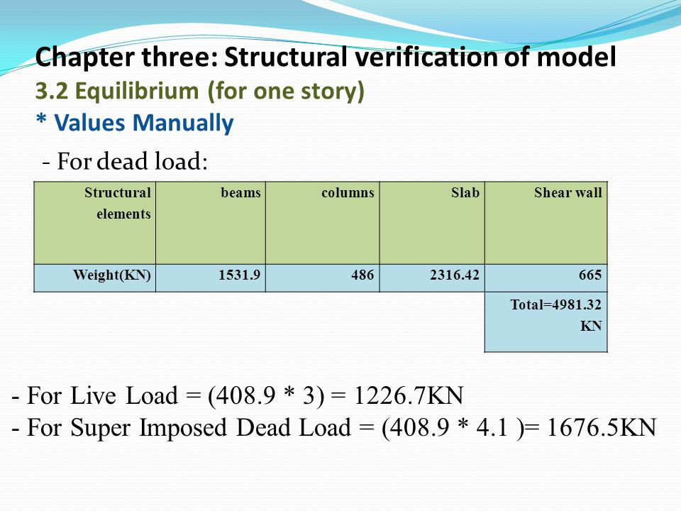 Chapter three: Structural verification of model 3
