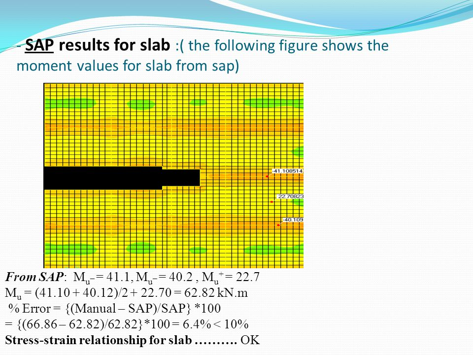 - SAP results for slab :( the following figure shows the moment values for slab from sap)