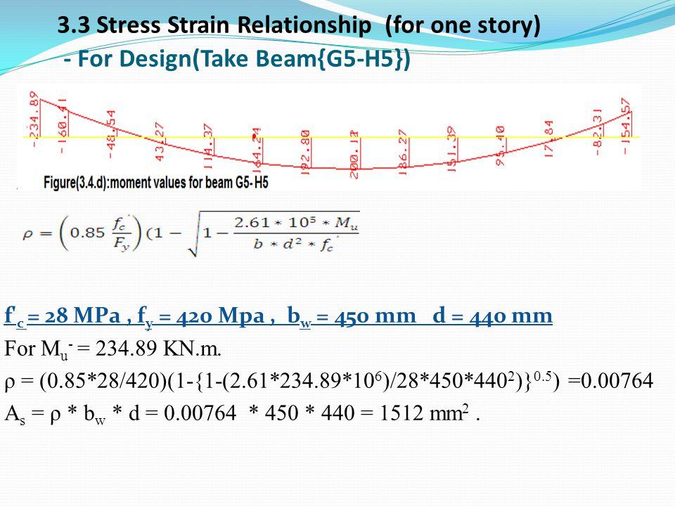 3.3 Stress Strain Relationship (for one story) - For Design(Take Beam{G5-H5})
