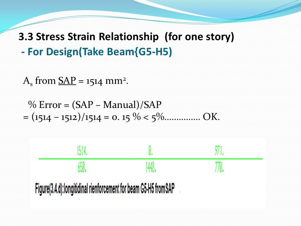 3.3 Stress Strain Relationship (for one story) - For Design(Take Beam{G5-H5)