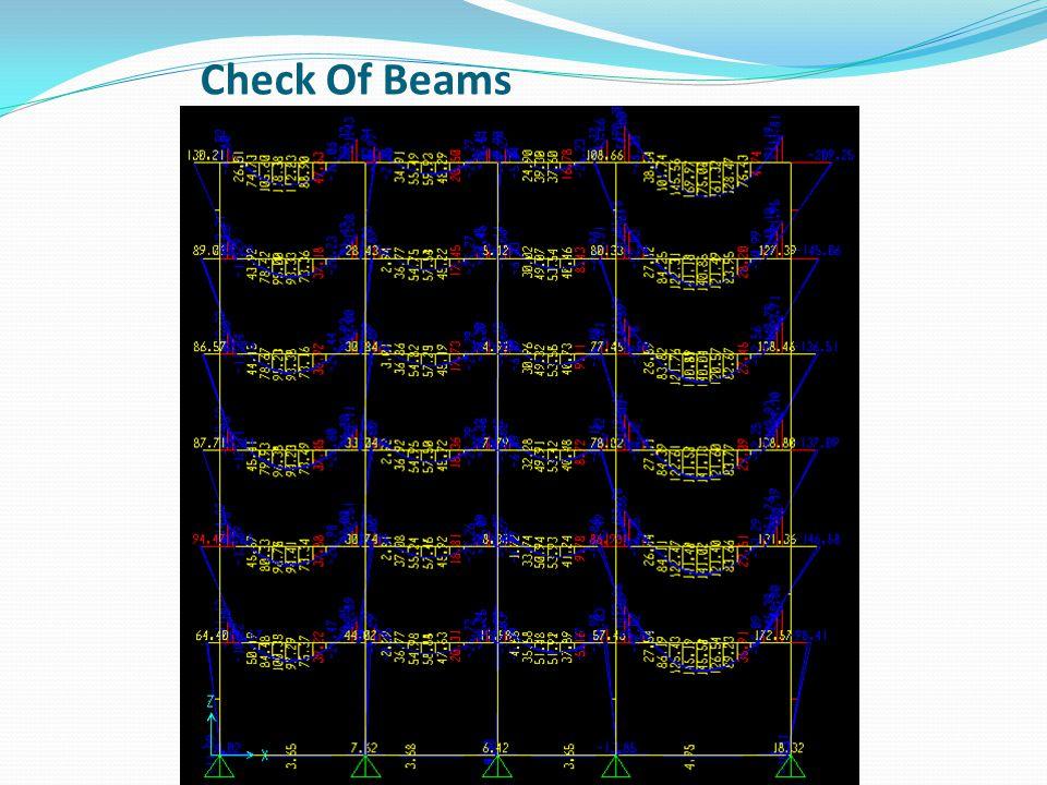 Check Of Beams