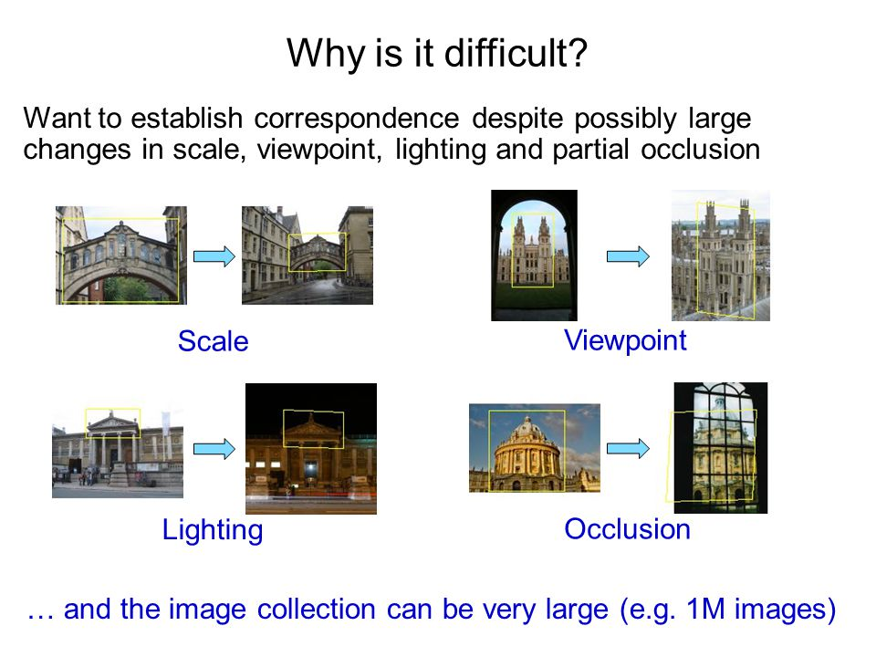 Why is it difficult Want to establish correspondence despite possibly large changes in scale, viewpoint, lighting and partial occlusion.