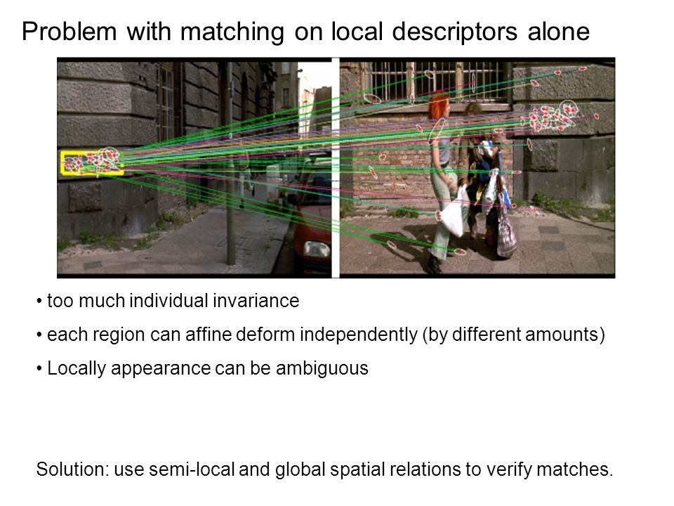 Problem with matching on local descriptors alone