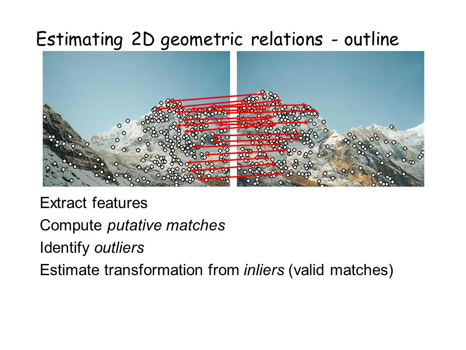 Estimating 2D geometric relations - outline