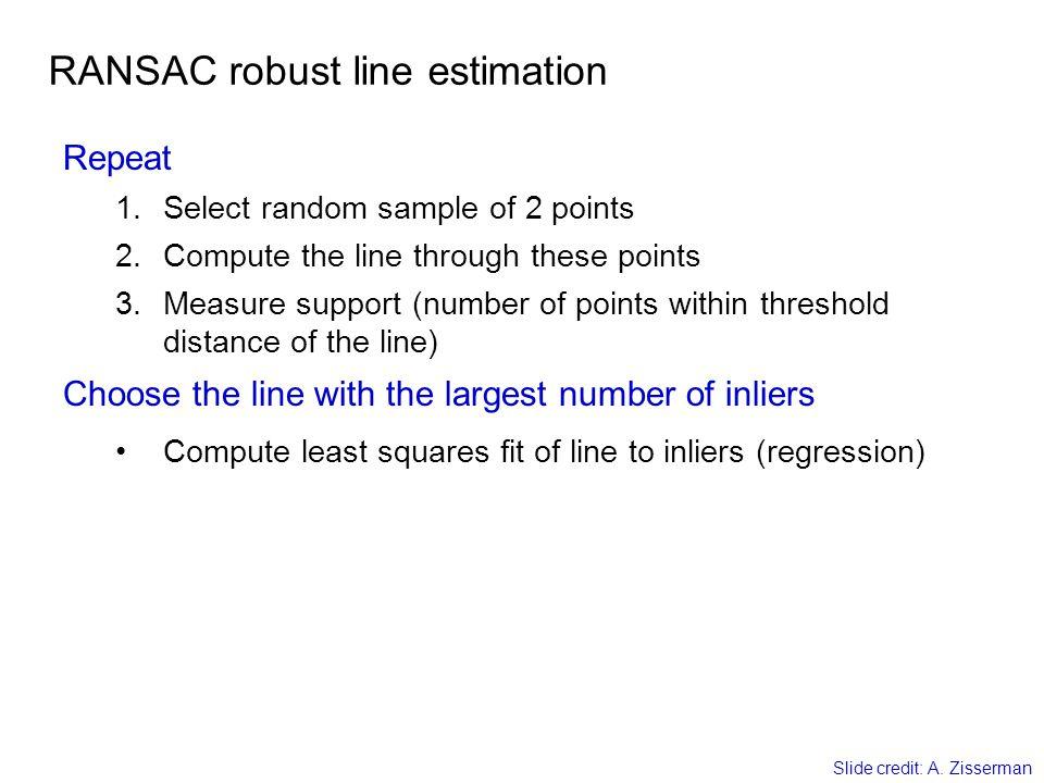 RANSAC robust line estimation