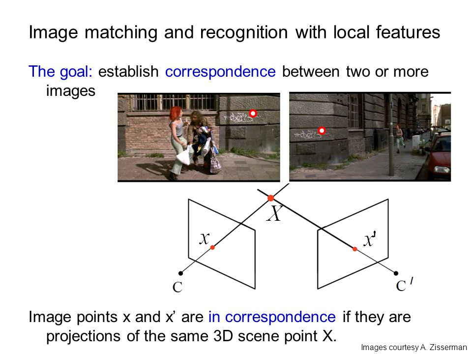 Image matching and recognition with local features