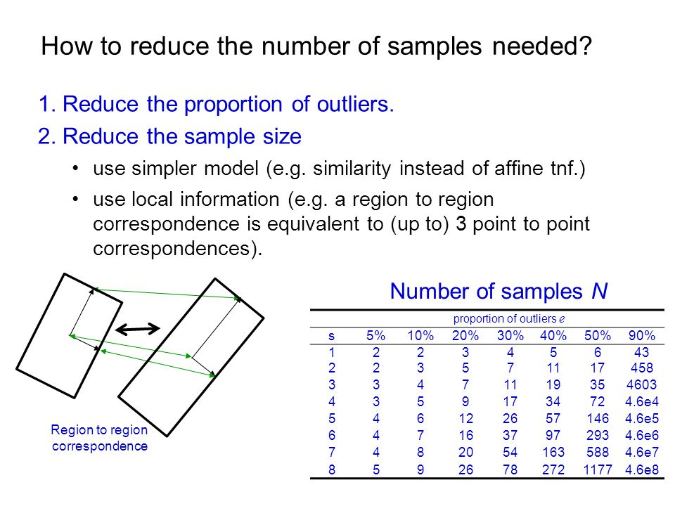 How to reduce the number of samples needed