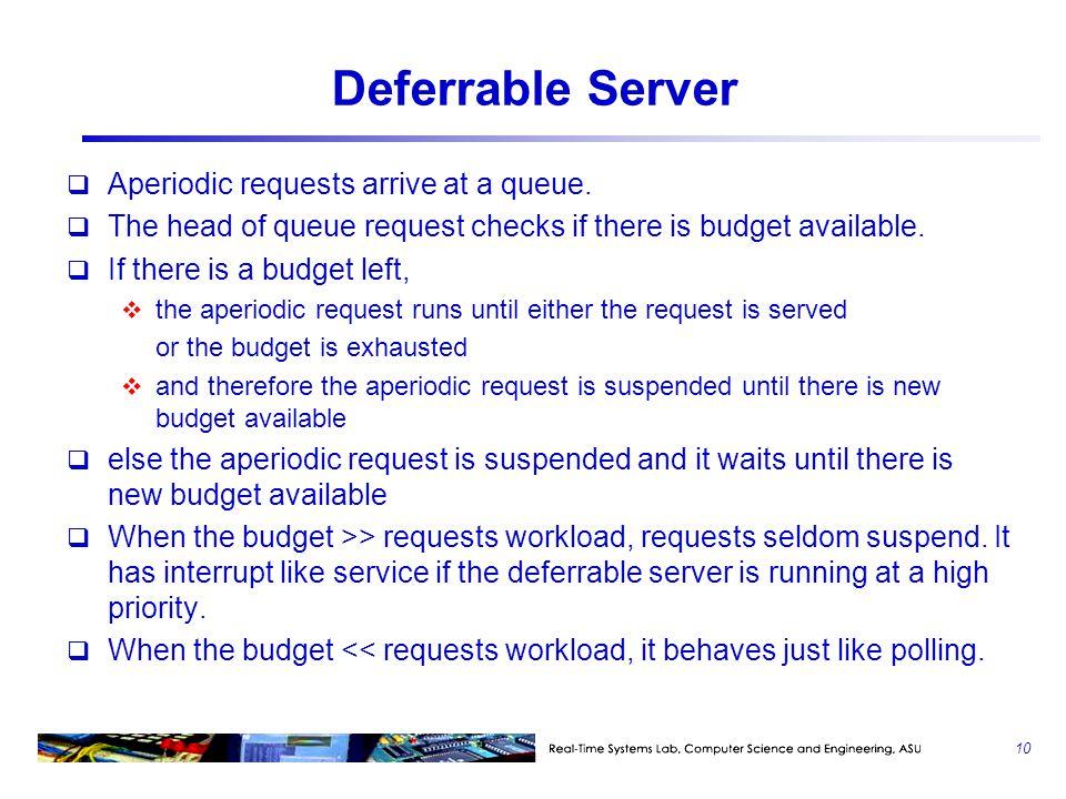 Deferrable Server Aperiodic requests arrive at a queue.