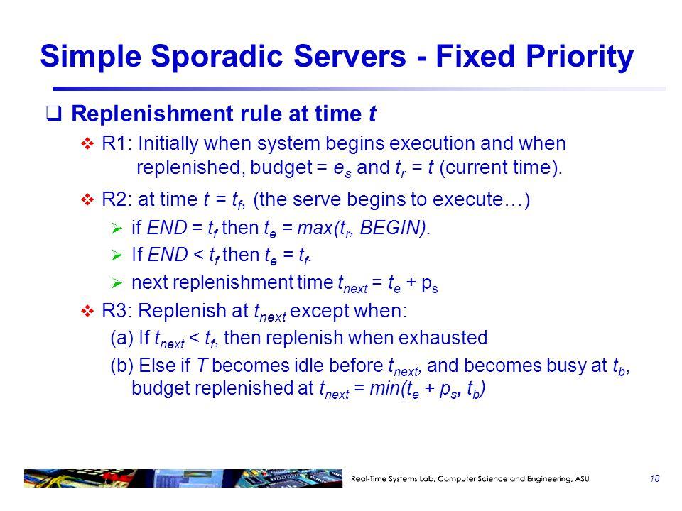 Simple Sporadic Servers - Fixed Priority