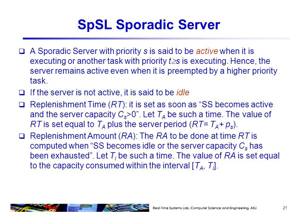 SpSL Sporadic Server