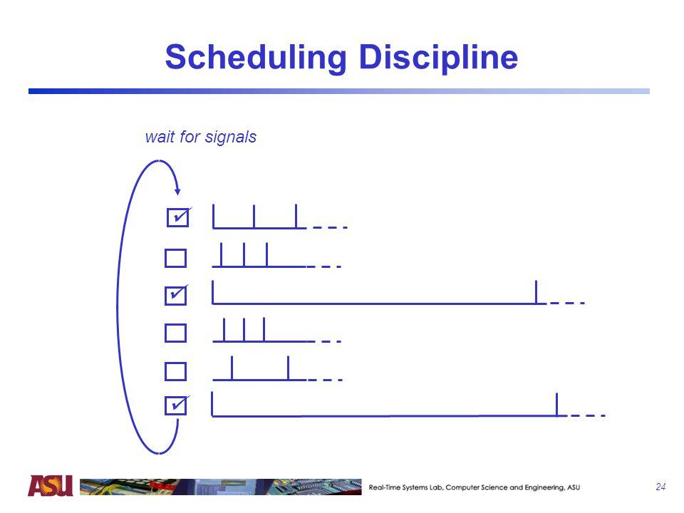 Scheduling Discipline