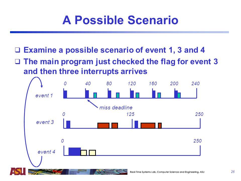 A Possible Scenario Examine a possible scenario of event 1, 3 and 4